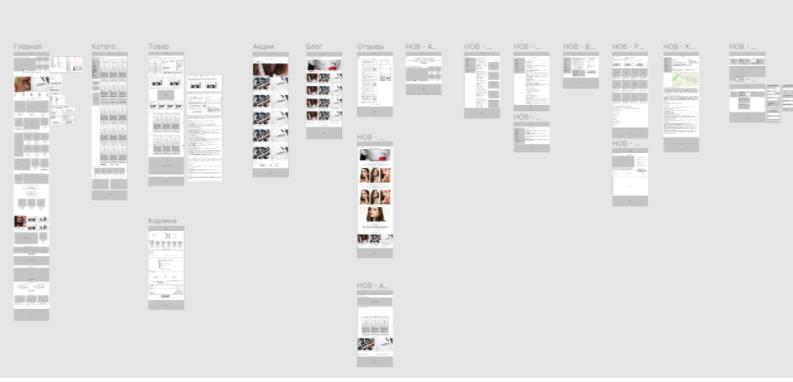 Разработка прототипа интернет-магазина по продаже косметики